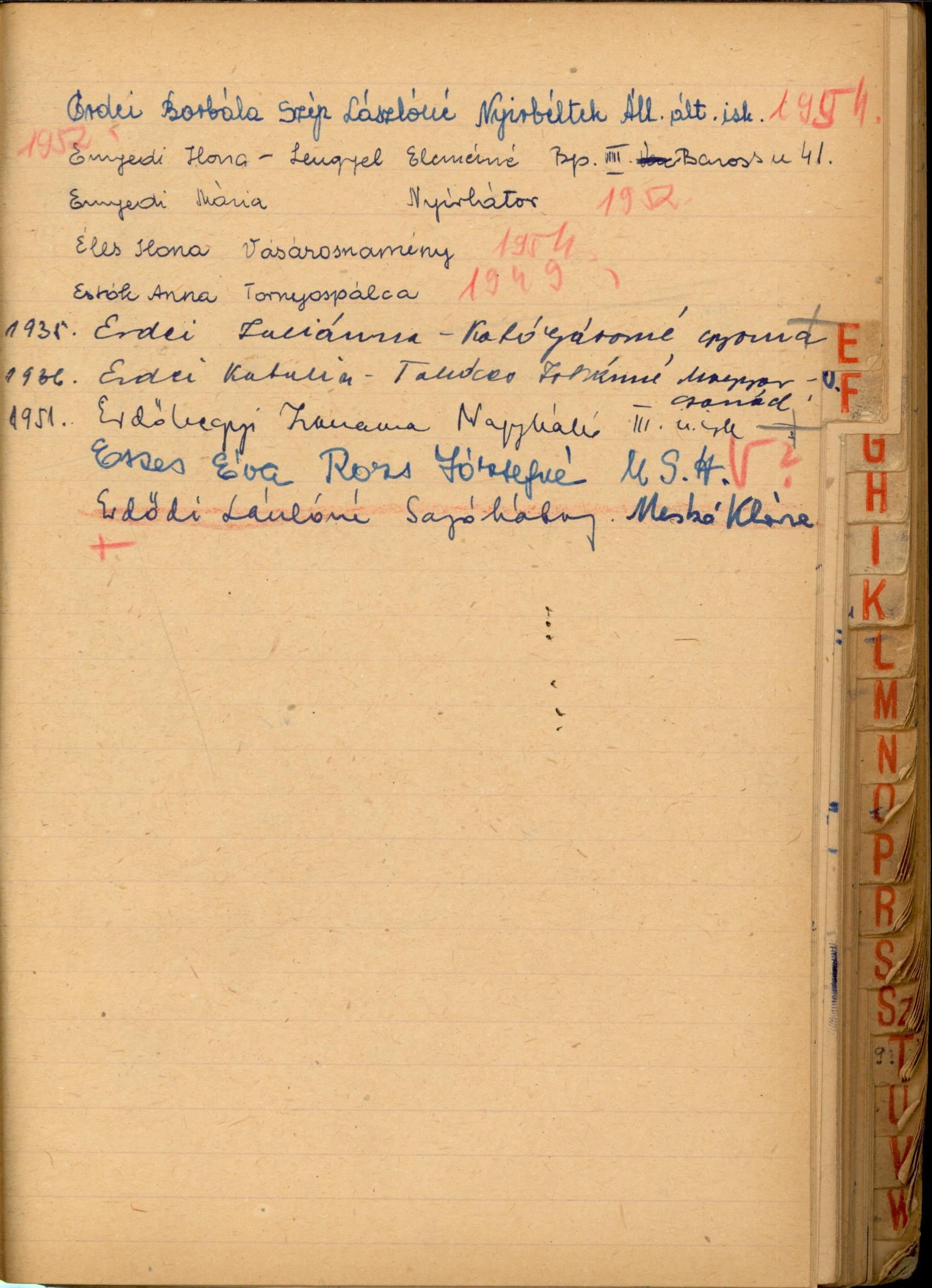 Kálvineum - Kötetek - Végzősök névsora