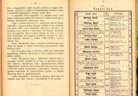 Nyíregyházi_ÁG_HIT_EV_értesítő_1885_1886Nyíregyházi_ÁG_HIT_EV_értesítő_1886_1887